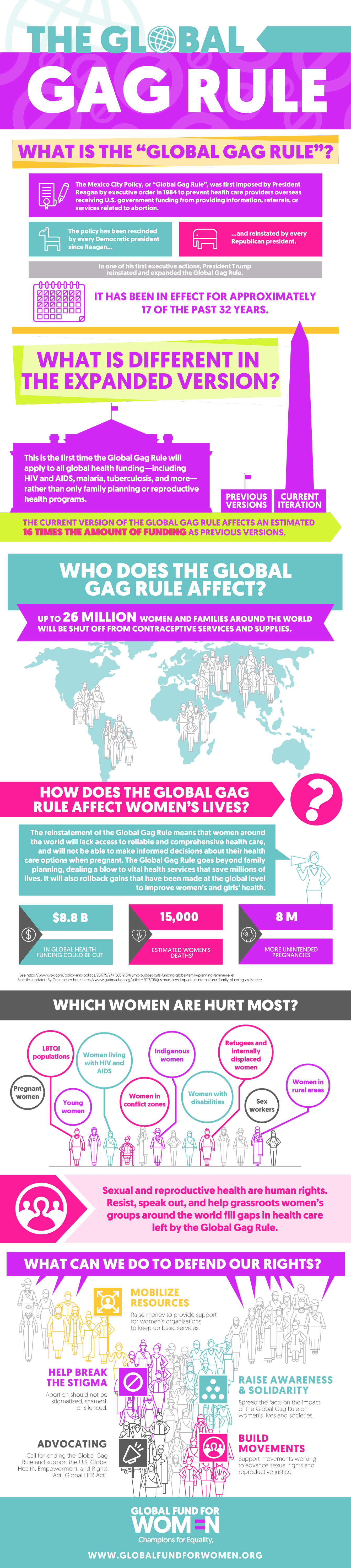 Infographic: What is a movement?